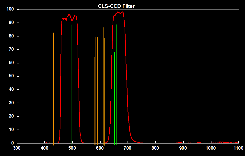 CLS-CCD.png