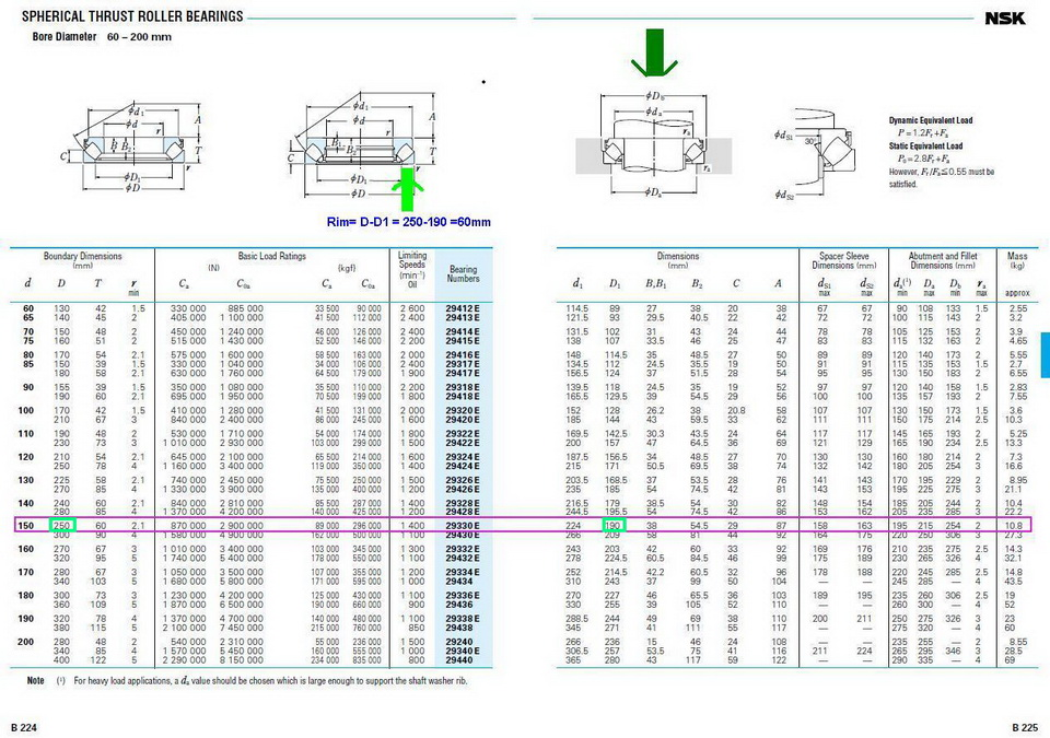 Spherical Thrust Roller bearing spec ab.jpg